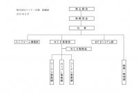 組織図yk.jpg